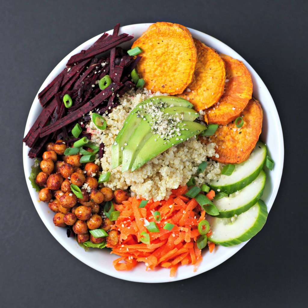 the balance bowl ~a healthy meal made easy~ - BeginWithin Nutrition